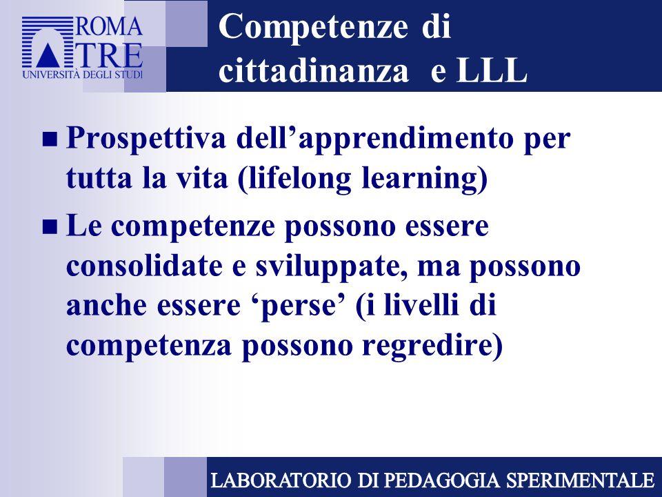 Competenze di cittadinanza e LLL Prospettiva dellapprendimento per tutta la vita (lifelong learning) Le competenze possono essere consolidate e svilup