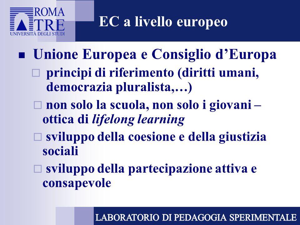 EC a livello europeo Unione Europea e Consiglio dEuropa principi di riferimento (diritti umani, democrazia pluralista,…) non solo la scuola, non solo