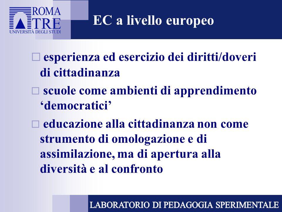 EC a livello europeo esperienza ed esercizio dei diritti/doveri di cittadinanza scuole come ambienti di apprendimento democratici educazione alla citt