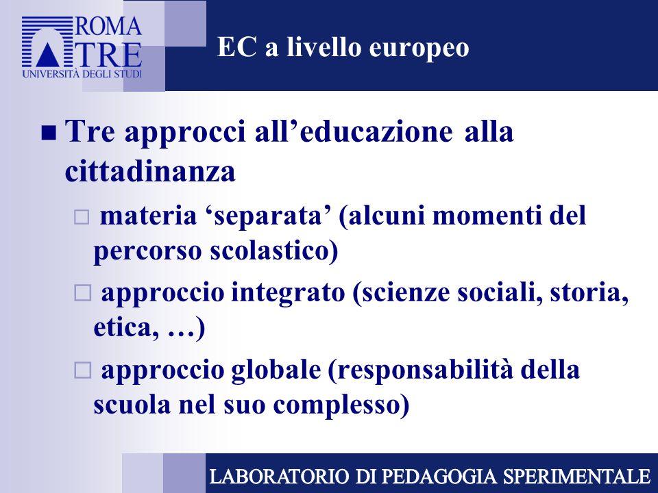 EC a livello europeo Tre approcci alleducazione alla cittadinanza materia separata (alcuni momenti del percorso scolastico) approccio integrato (scien