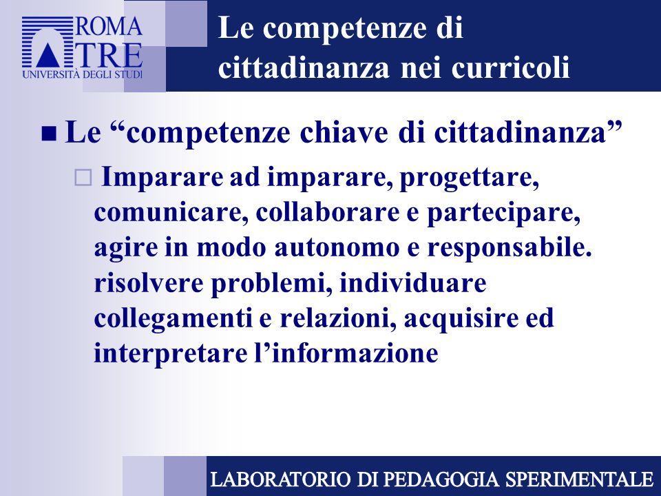 Le competenze di cittadinanza nei curricoli Le competenze chiave di cittadinanza Imparare ad imparare, progettare, comunicare, collaborare e partecipa
