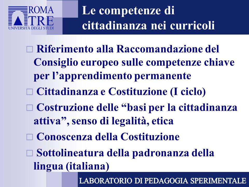 Le competenze di cittadinanza nei curricoli Riferimento alla Raccomandazione del Consiglio europeo sulle competenze chiave per lapprendimento permanen