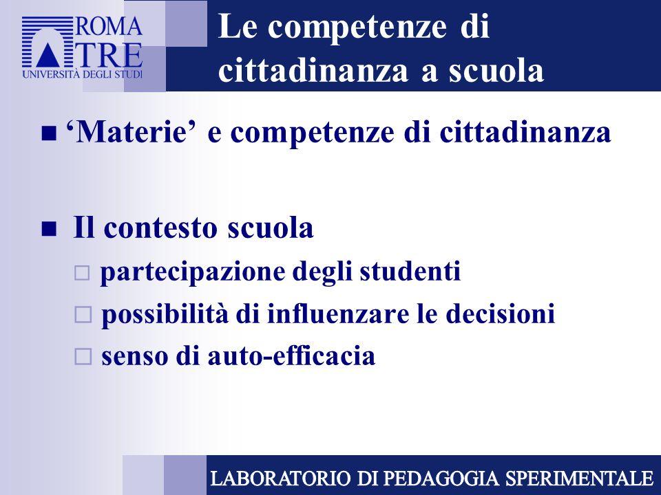 Le competenze di cittadinanza a scuola Materie e competenze di cittadinanza Il contesto scuola partecipazione degli studenti possibilità di influenzar