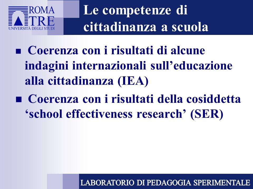 Le competenze di cittadinanza a scuola Coerenza con i risultati di alcune indagini internazionali sulleducazione alla cittadinanza (IEA) Coerenza con