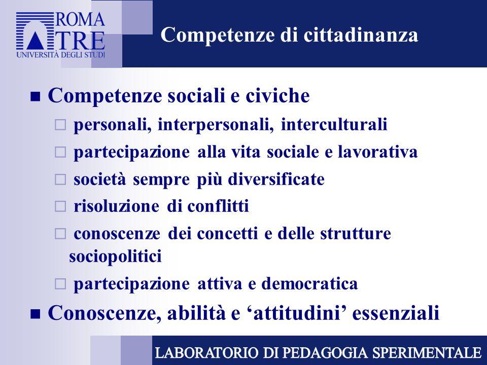Competenze di cittadinanza Competenze sociali e civiche personali, interpersonali, interculturali partecipazione alla vita sociale e lavorativa societ