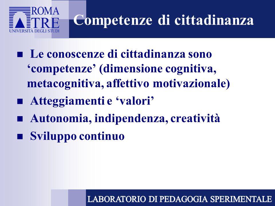 Competenze di cittadinanza Le conoscenze di cittadinanza sono competenze (dimensione cognitiva, metacognitiva, affettivo motivazionale) Atteggiamenti