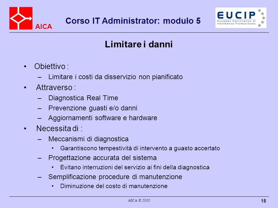 AICA Corso IT Administrator: modulo 5 AICA © 2005 15 Limitare i danni Obiettivo : – Limitare i costi da disservizio non pianificato Attraverso : – Dia