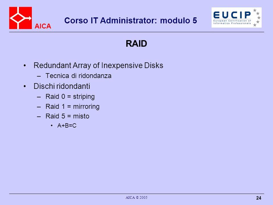AICA Corso IT Administrator: modulo 5 AICA © 2005 24 RAID Redundant Array of Inexpensive Disks –Tecnica di ridondanza Dischi ridondanti –Raid 0 = stri