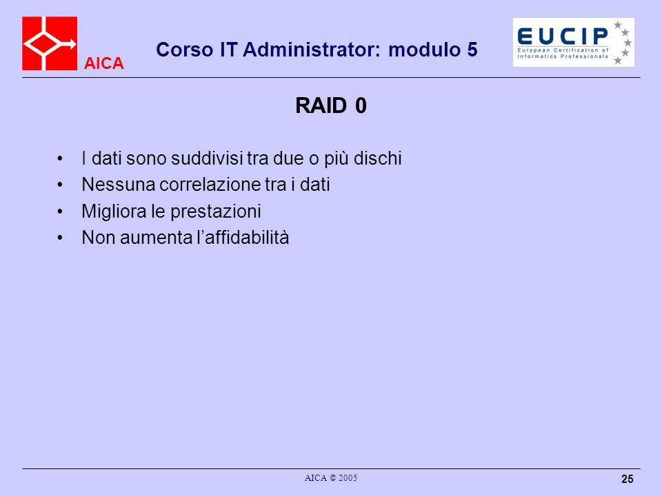 AICA Corso IT Administrator: modulo 5 AICA © 2005 25 RAID 0 I dati sono suddivisi tra due o più dischi Nessuna correlazione tra i dati Migliora le pre