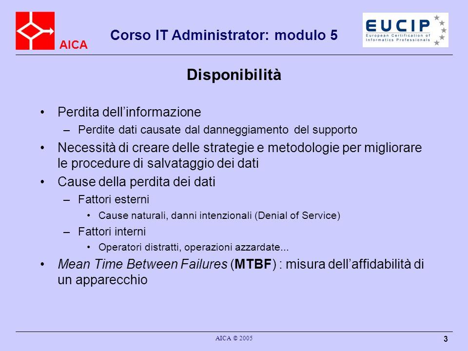 AICA Corso IT Administrator: modulo 5 AICA © 2005 3 Disponibilità Perdita dellinformazione –Perdite dati causate dal danneggiamento del supporto Neces