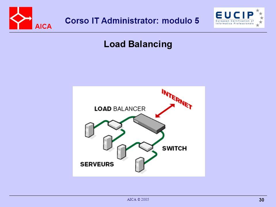 AICA Corso IT Administrator: modulo 5 AICA © 2005 30 Load Balancing