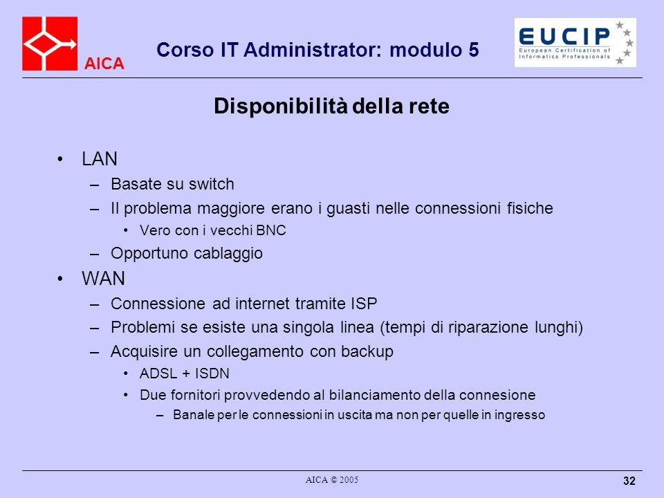AICA Corso IT Administrator: modulo 5 AICA © 2005 32 Disponibilità della rete LAN –Basate su switch –Il problema maggiore erano i guasti nelle conness