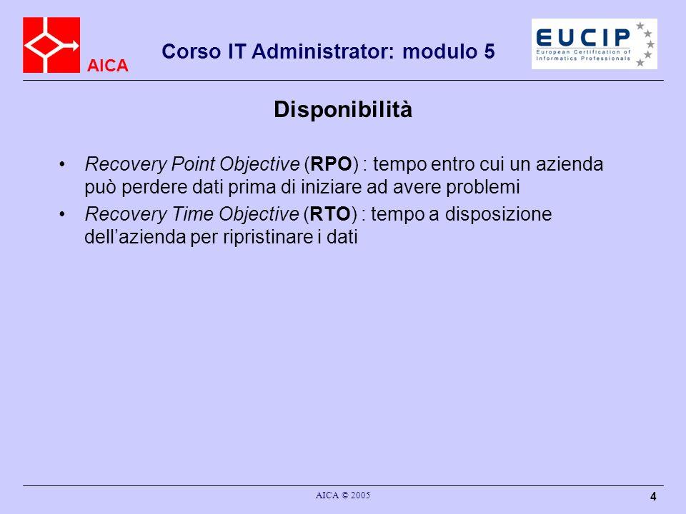 AICA Corso IT Administrator: modulo 5 AICA © 2005 4 Disponibilità Recovery Point Objective (RPO) : tempo entro cui un azienda può perdere dati prima d