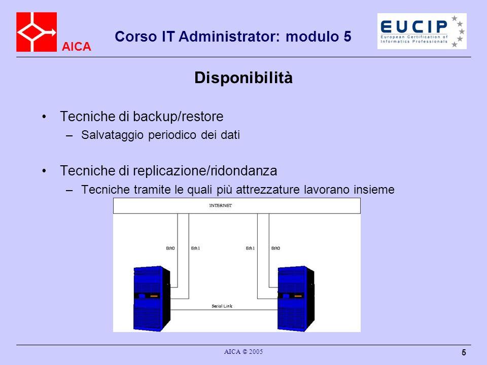 AICA Corso IT Administrator: modulo 5 AICA © 2005 5 Disponibilità Tecniche di backup/restore –Salvataggio periodico dei dati Tecniche di replicazione/