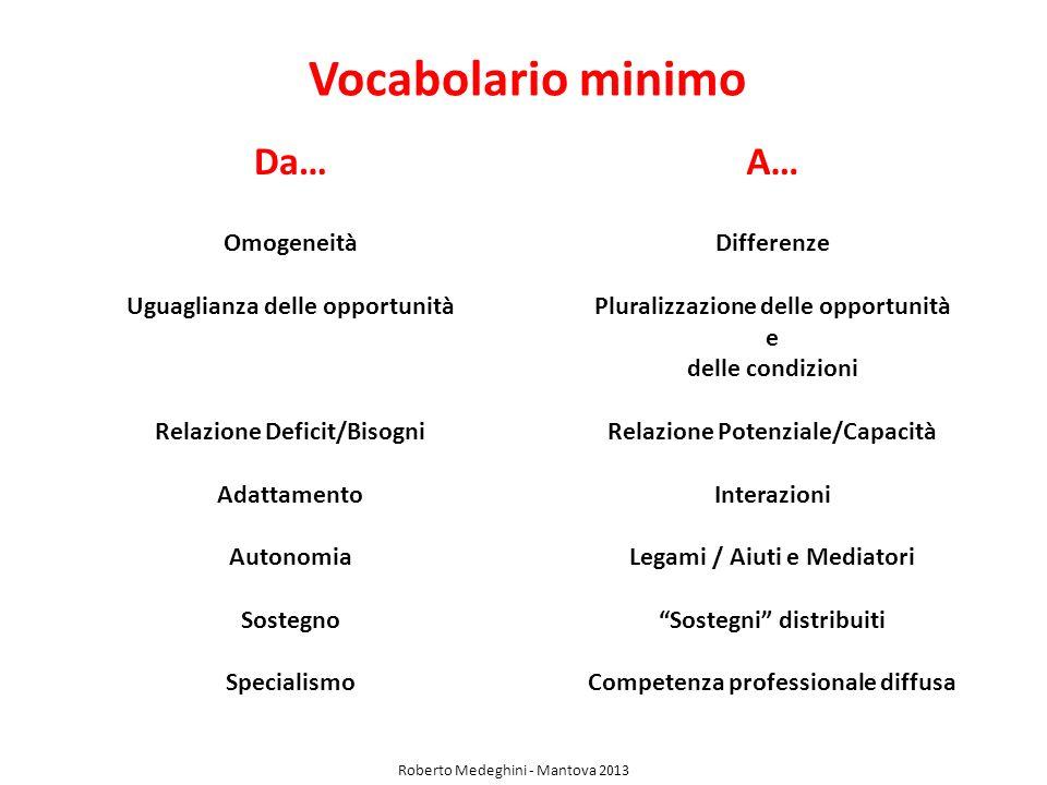 Vocabolario minimo Da…A… Omogeneità Uguaglianza delle opportunità Relazione Deficit/Bisogni Adattamento Autonomia Sostegno Specialismo Differenze Plur