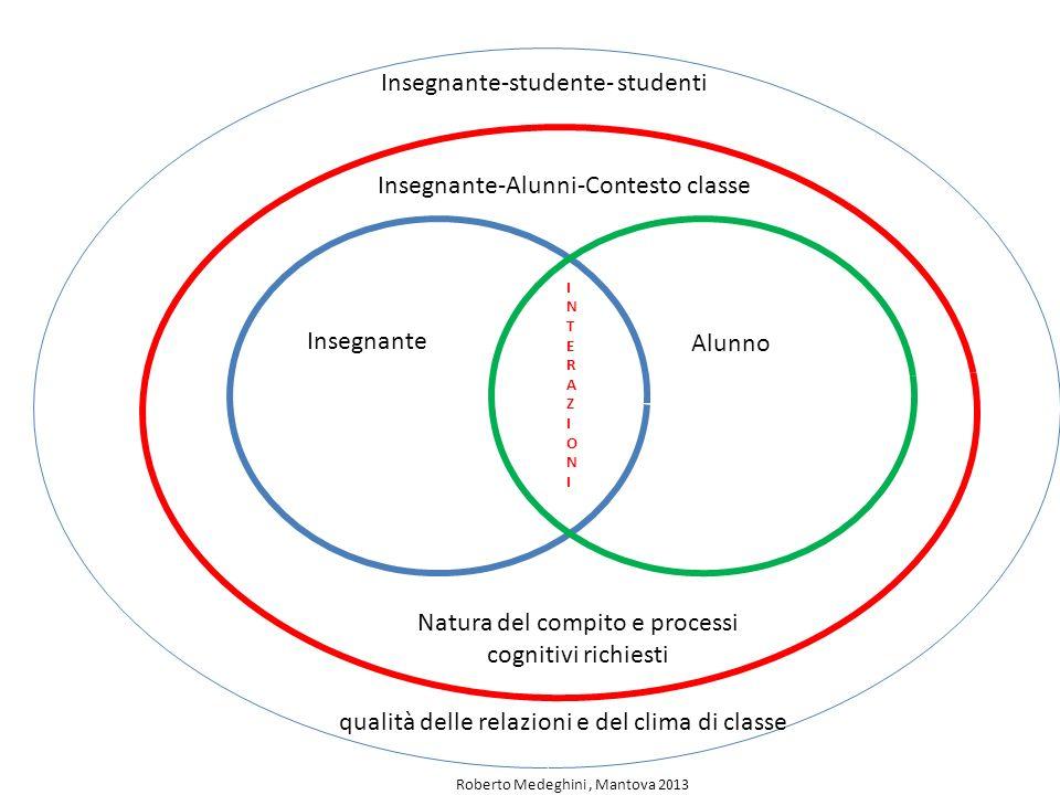 Insegnante Alunno Natura del compito e processi cognitivi richiesti INTERAZIONIINTERAZIONI Roberto Medeghini, Mantova 2013 Insegnante-studente- studen