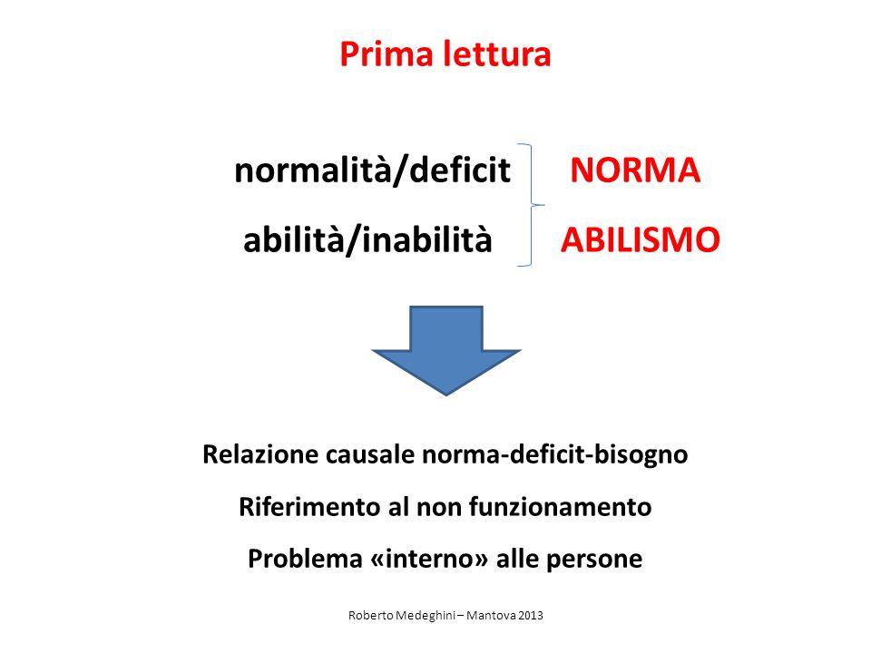 Prima lettura normalità/deficit NORMA abilità/inabilità ABILISMO Relazione causale norma-deficit-bisogno Riferimento al non funzionamento Problema «in