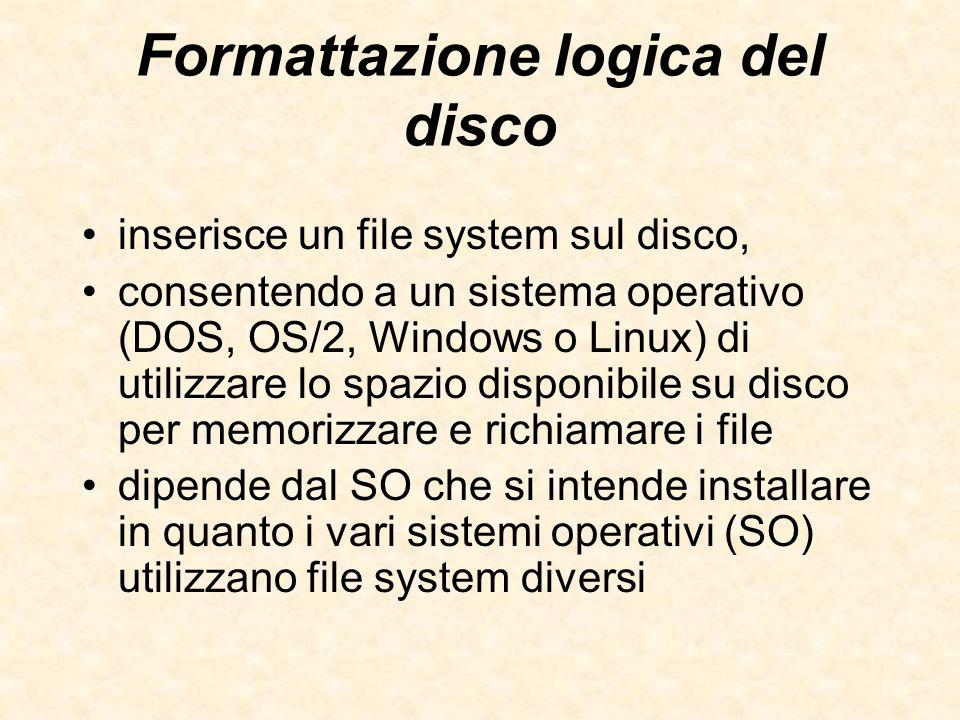 Formattazione logica del disco inserisce un file system sul disco, consentendo a un sistema operativo (DOS, OS/2, Windows o Linux) di utilizzare lo sp