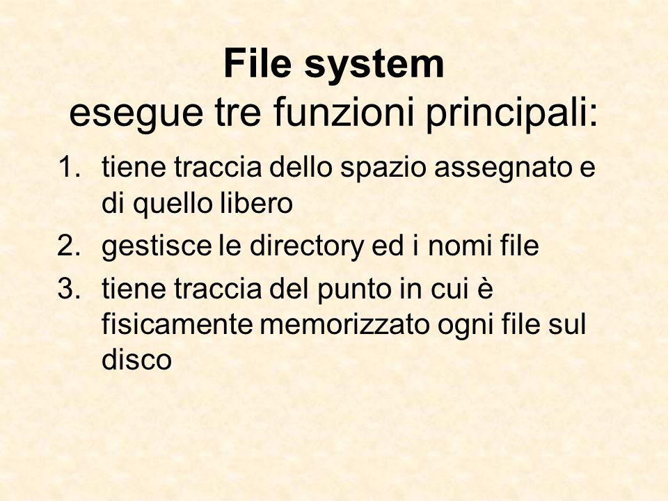 File system esegue tre funzioni principali: 1.tiene traccia dello spazio assegnato e di quello libero 2.gestisce le directory ed i nomi file 3.tiene t