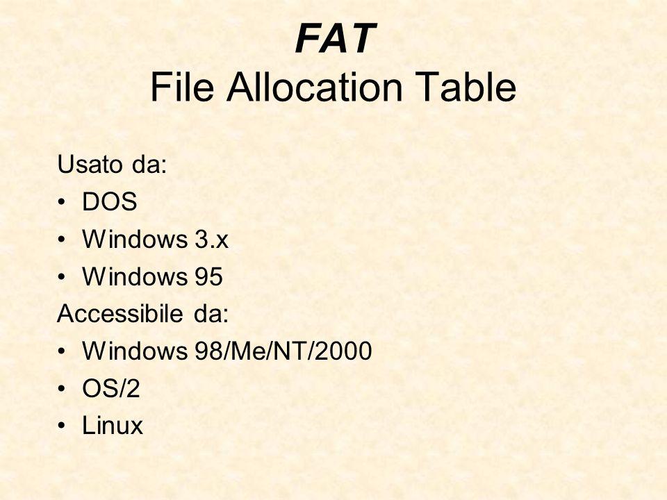 FAT File Allocation Table Usato da: DOS Windows 3.x Windows 95 Accessibile da: Windows 98/Me/NT/2000 OS/2 Linux