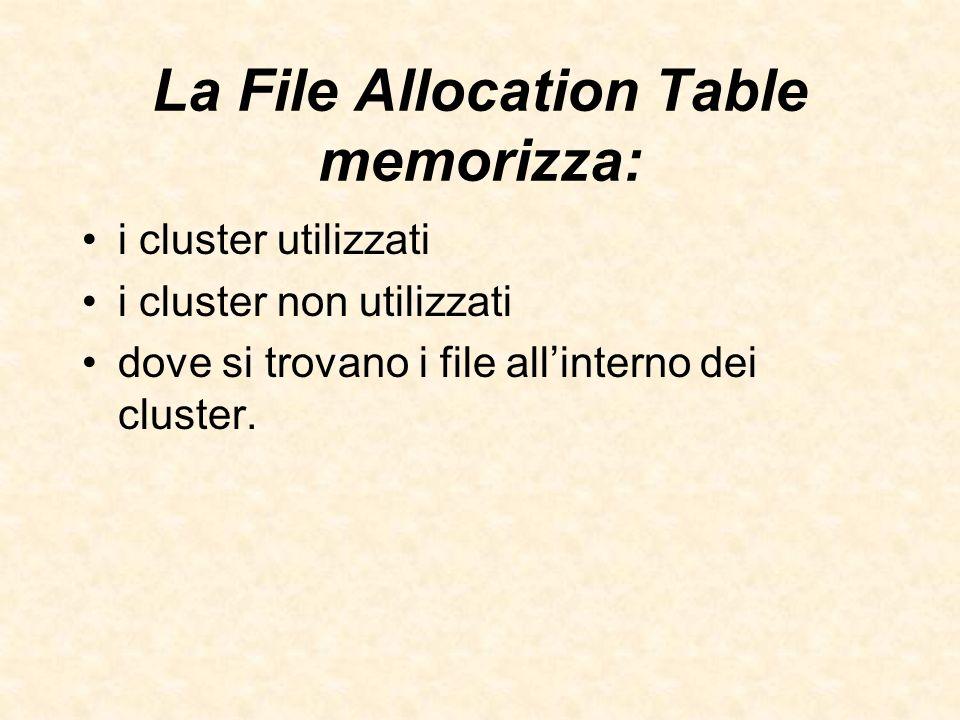 La File Allocation Table memorizza: i cluster utilizzati i cluster non utilizzati dove si trovano i file allinterno dei cluster.