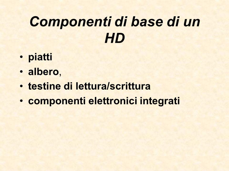 piatti albero, testine di lettura/scrittura componenti elettronici integrati