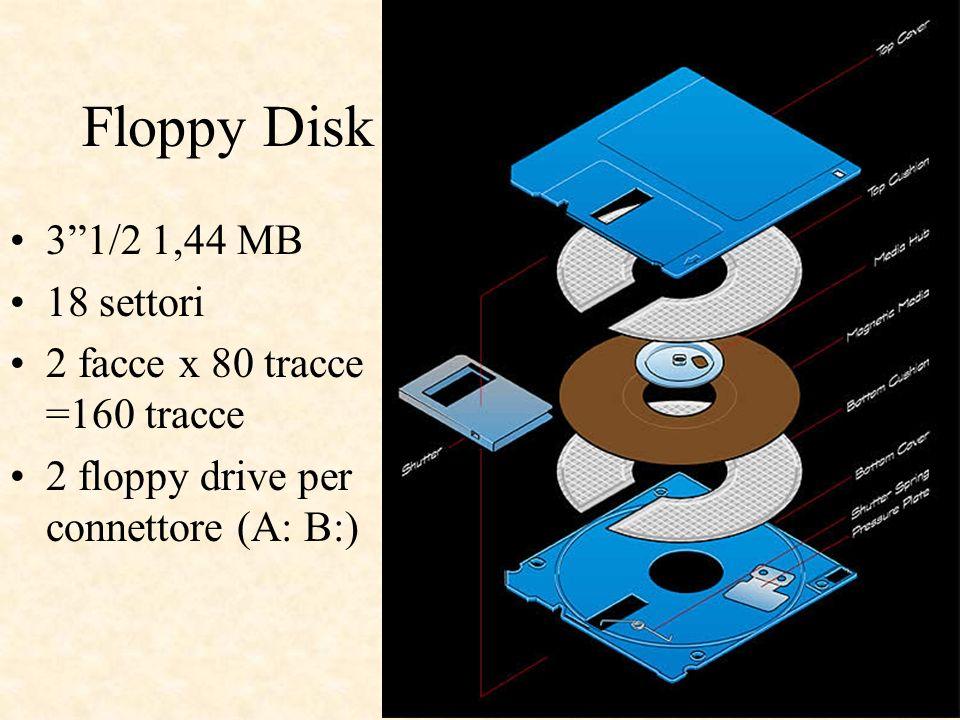 Floppy Disk 31/2 1,44 MB 18 settori 2 facce x 80 tracce =160 tracce 2 floppy drive per connettore (A: B:)