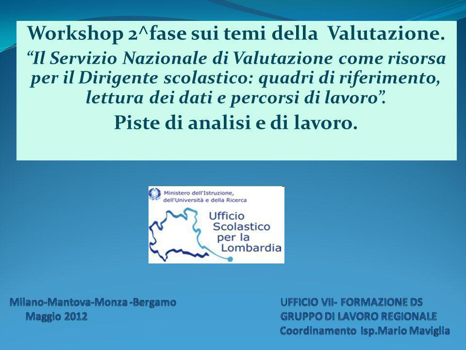 Workshop 2^fase sui temi della Valutazione.
