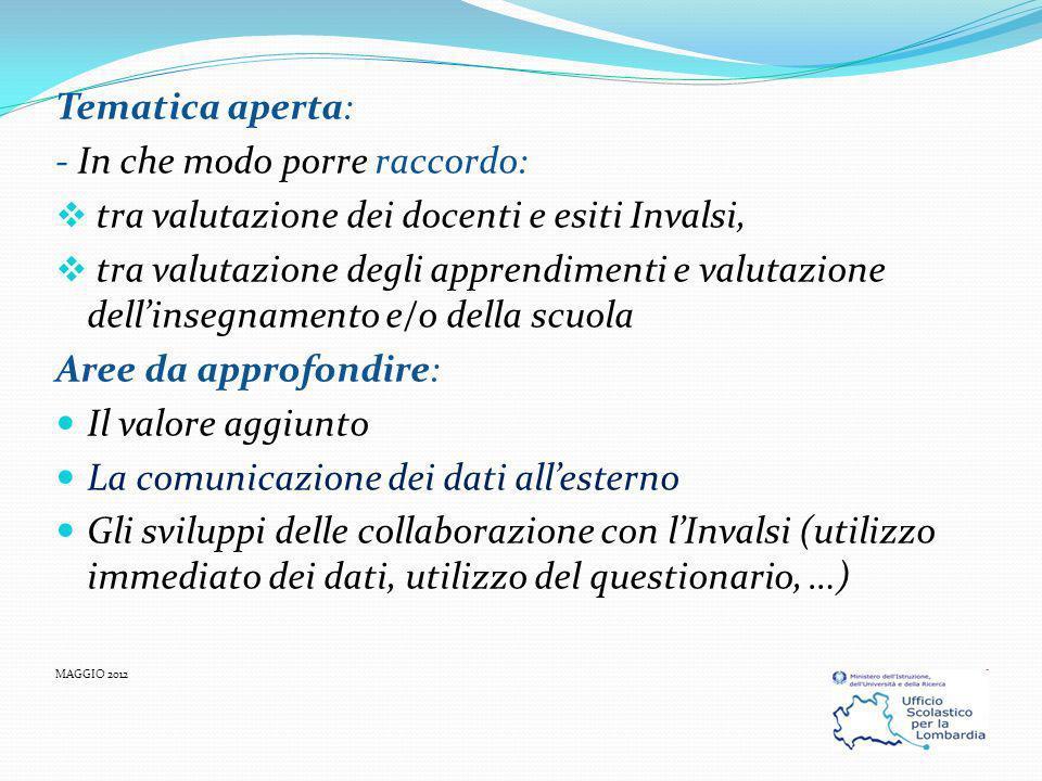 La traccia per i workshop della Seconda fase per lelaborazione di LINEE DI INDIRIZZO comuni: - le condizioni di contesto - le fasi e lorganizzazione - le analisi - il miglioramento - le comunicazioni allesterno MAGGIO 2012