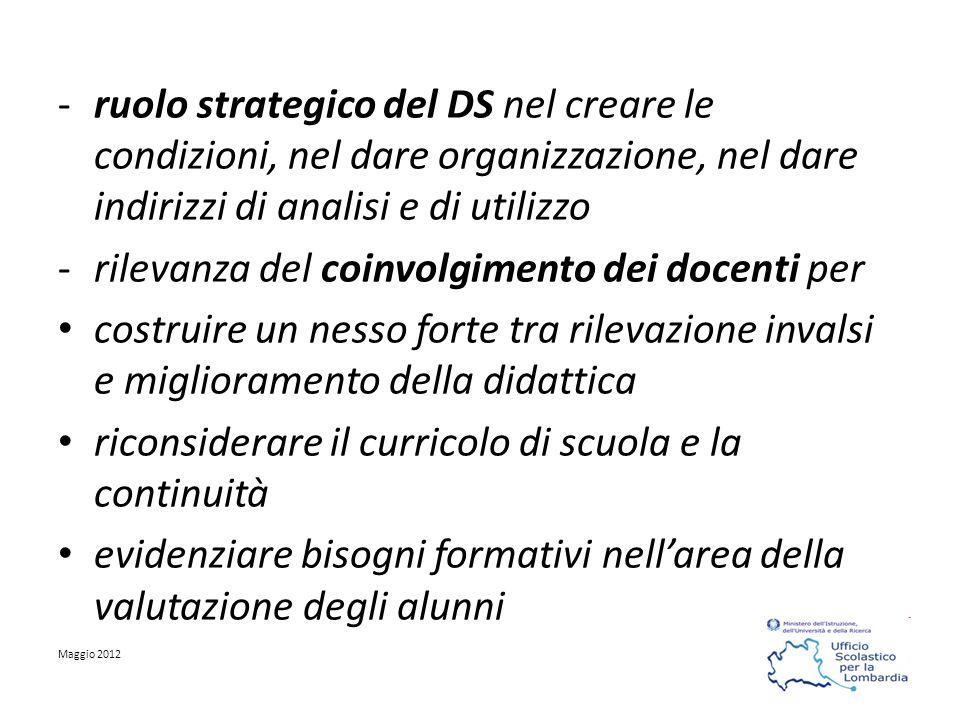 -ruolo strategico del DS nel creare le condizioni, nel dare organizzazione, nel dare indirizzi di analisi e di utilizzo -rilevanza del coinvolgimento