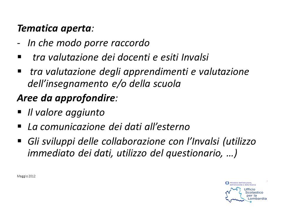 Tematica aperta: -In che modo porre raccordo tra valutazione dei docenti e esiti Invalsi tra valutazione degli apprendimenti e valutazione dellinsegna