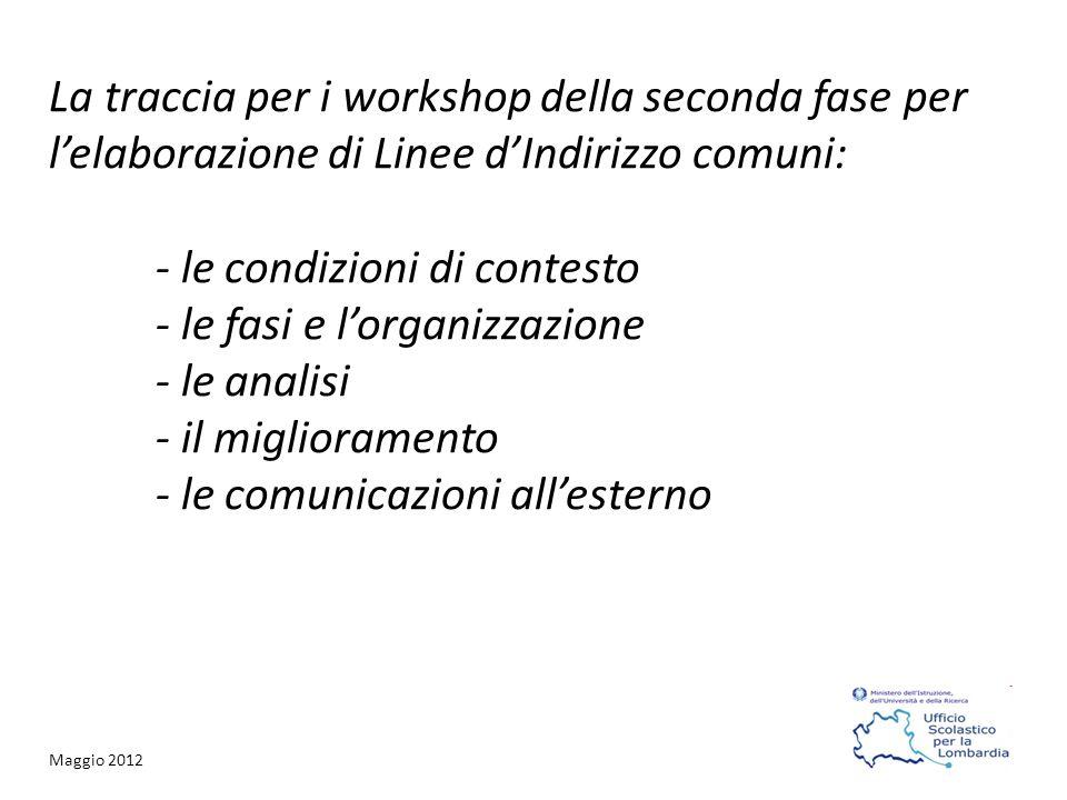 La traccia per i workshop della seconda fase per lelaborazione di Linee dIndirizzo comuni: - le condizioni di contesto - le fasi e lorganizzazione - l