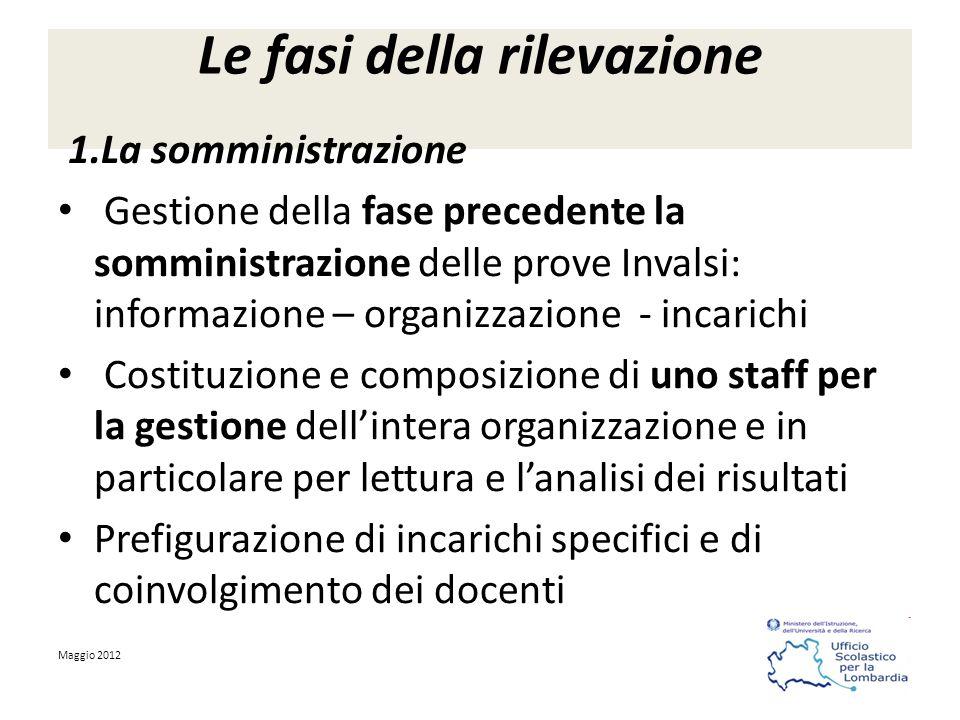 Le fasi della rilevazione 1.La somministrazione Gestione della fase precedente la somministrazione delle prove Invalsi: informazione – organizzazione