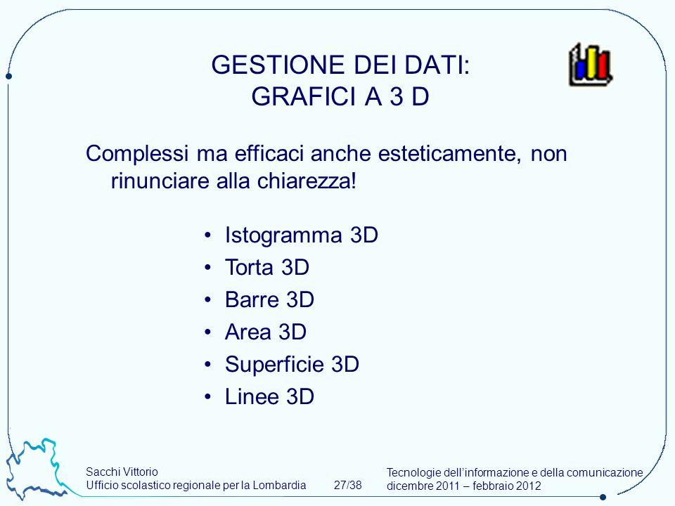 Sacchi Vittorio Ufficio scolastico regionale per la Lombardia 27/38 Tecnologie dellinformazione e della comunicazione dicembre 2011 – febbraio 2012 GESTIONE DEI DATI: GRAFICI A 3 D Complessi ma efficaci anche esteticamente, non rinunciare alla chiarezza.