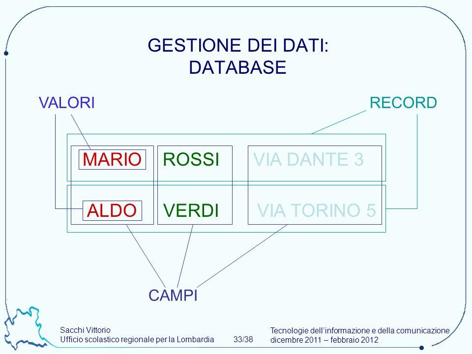 Sacchi Vittorio Ufficio scolastico regionale per la Lombardia 33/38 Tecnologie dellinformazione e della comunicazione dicembre 2011 – febbraio 2012 GESTIONE DEI DATI: DATABASE MARIOROSSIVIA DANTE 3 ALDOVERDIVIA TORINO 5 RECORD CAMPI VALORI