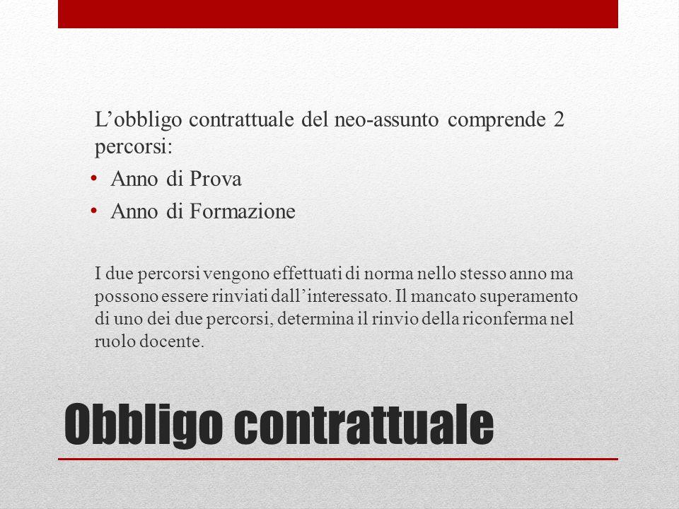 Obbligo contrattuale Lobbligo contrattuale del neo-assunto comprende 2 percorsi: Anno di Prova Anno di Formazione I due percorsi vengono effettuati di