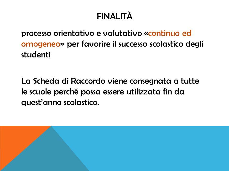 FINALITÀ processo orientativo e valutativo «continuo ed omogeneo» per favorire il successo scolastico degli studenti La Scheda di Raccordo viene conse