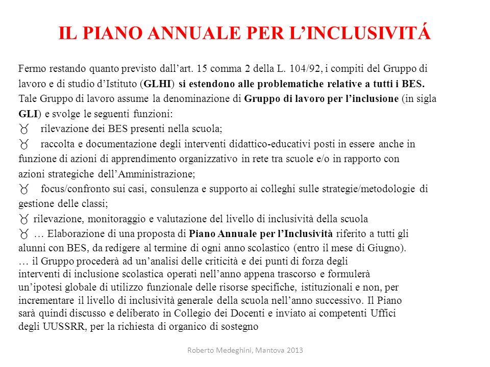 IL PIANO ANNUALE PER LINCLUSIVITÁ Fermo restando quanto previsto dallart. 15 comma 2 della L. 104/92, i compiti del Gruppo di lavoro e di studio dIsti