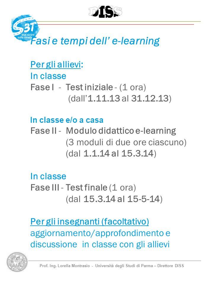 Prof. Ing. Lorella Montrasio - Università degli Studi di Parma – Direttore DISS Fasi e tempi dell e-learning Per gli allievi: In classe Fase I - Test