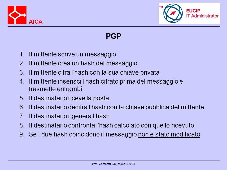 AICA Prof. Zambetti -Majorana © 2008 PGP 1.Il mittente scrive un messaggio 2.Il mittente crea un hash del messaggio 3.Il mittente cifra lhash con la s