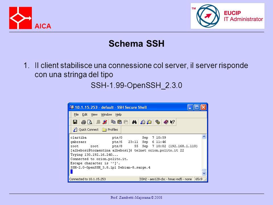 AICA Prof. Zambetti -Majorana © 2008 Schema SSH 1.Il client stabilisce una connessione col server, il server risponde con una stringa del tipo SSH-1.9