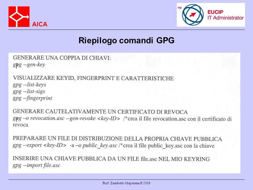 AICA Prof. Zambetti -Majorana © 2008 Riepilogo comandi GPG