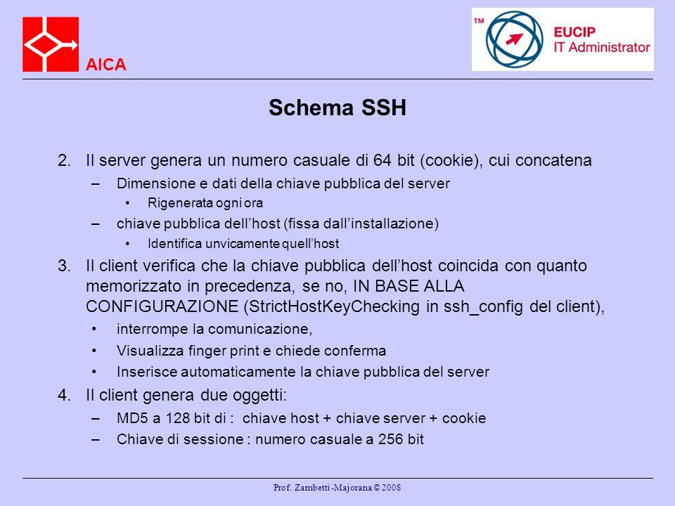 AICA Prof. Zambetti -Majorana © 2008 Schema SSH 2.Il server genera un numero casuale di 64 bit (cookie), cui concatena –Dimensione e dati della chiave