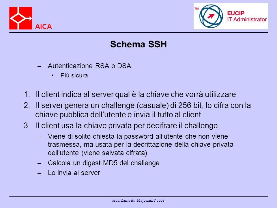 AICA Prof. Zambetti -Majorana © 2008 Schema SSH –Autenticazione RSA o DSA Più sicura 1.Il client indica al server qual è la chiave che vorrà utilizzar