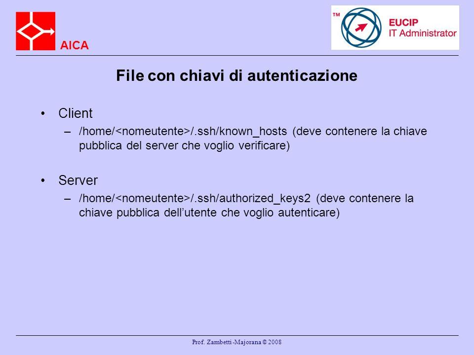 AICA Prof. Zambetti -Majorana © 2008 File con chiavi di autenticazione Client –/home/ /.ssh/known_hosts (deve contenere la chiave pubblica del server
