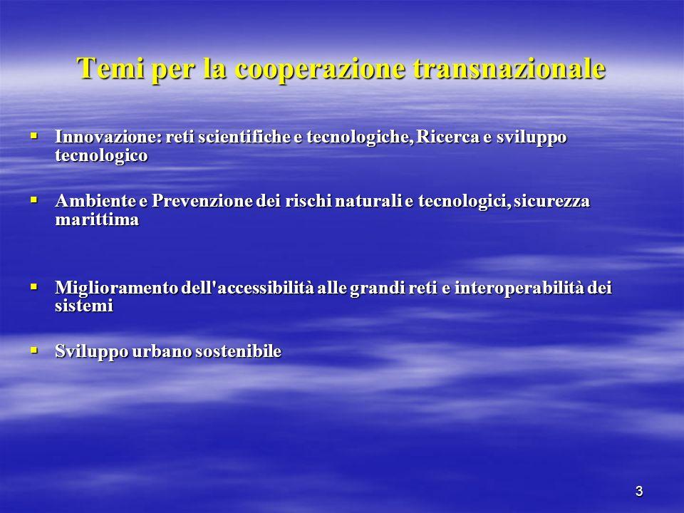 3 Temi per la cooperazione transnazionale Innovazione: reti scientifiche e tecnologiche, Ricerca e sviluppo tecnologico Innovazione: reti scientifiche e tecnologiche, Ricerca e sviluppo tecnologico Ambiente e Prevenzione dei rischi naturali e tecnologici, sicurezza marittima Ambiente e Prevenzione dei rischi naturali e tecnologici, sicurezza marittima Miglioramento dell accessibilità alle grandi reti e interoperabilità dei sistemi Miglioramento dell accessibilità alle grandi reti e interoperabilità dei sistemi Sviluppo urbano sostenibile Sviluppo urbano sostenibile