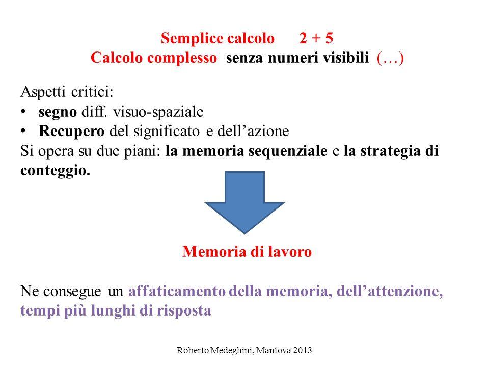 Roberto Medeghini, Mantova 2013 Semplice calcolo 2 + 5 Calcolo complesso senza numeri visibili (…) Aspetti critici: segno diff.