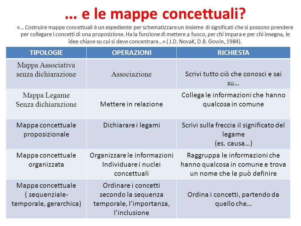 … e le mappe concettuali.