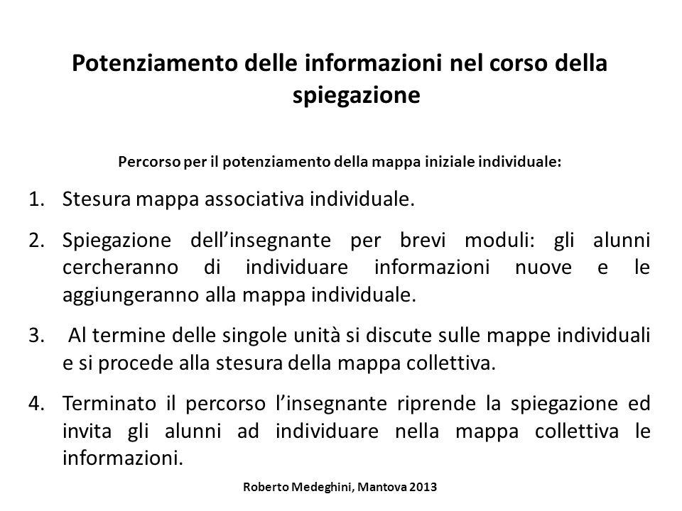 Potenziamento delle informazioni nel corso della spiegazione Percorso per il potenziamento della mappa iniziale individuale: 1.Stesura mappa associativa individuale.