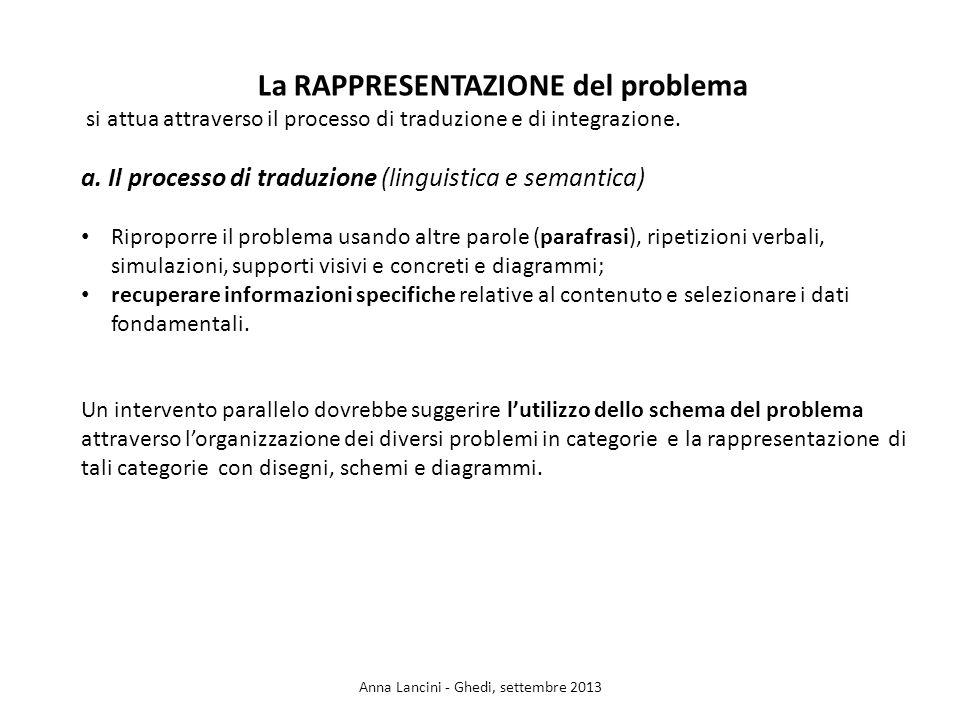 La RAPPRESENTAZIONE del problema si attua attraverso il processo di traduzione e di integrazione.